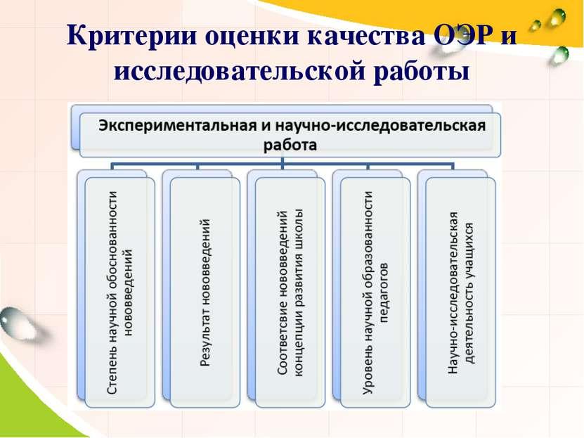Критерии оценки качества ОЭР и исследовательской работы