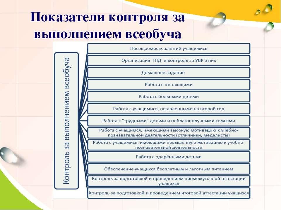 Показатели контроля за выполнением всеобуча