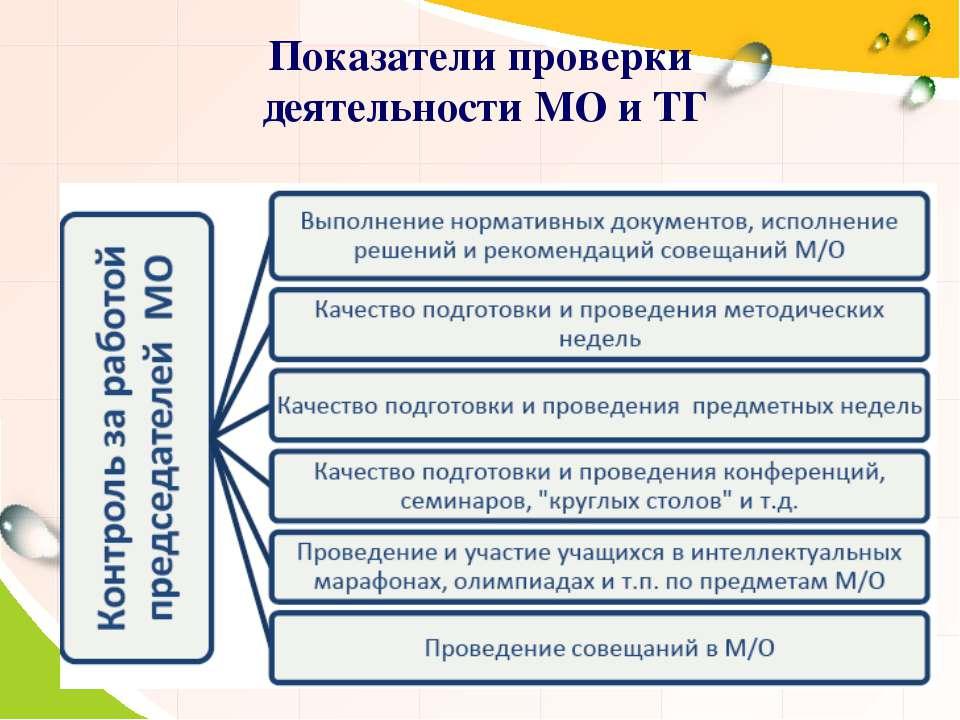 Показатели проверки деятельности МО и ТГ