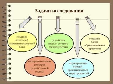 Задачи исследования создание локальной нормативно-правовой базы разработка мо...