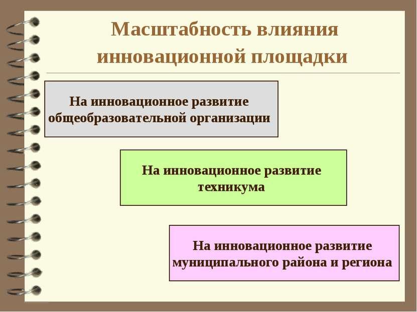 Масштабность влияния инновационной площадки На инновационное развитие общеобр...