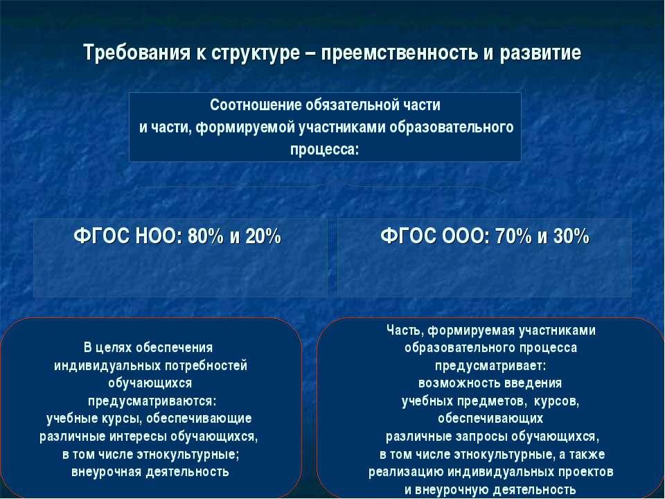 Требования к структуре – преемственность и развитие ФГОС НОО: 80% и 20% ФГОС ...