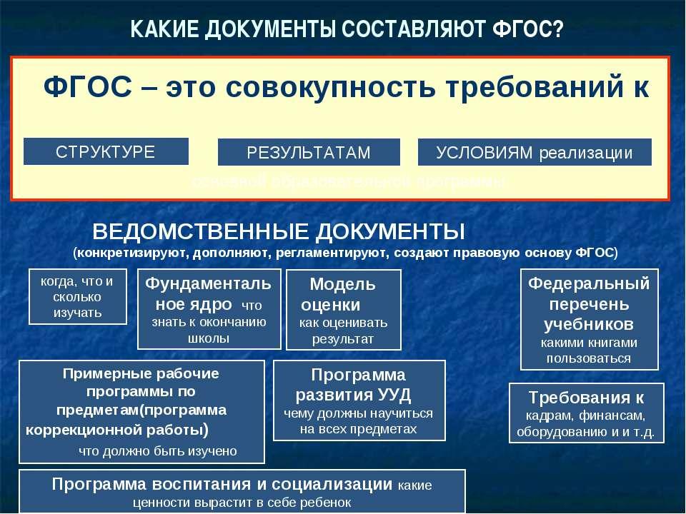 Требования к кадрам, финансам, оборудованию и и т.д. КАКИЕ ДОКУМЕНТЫ СОСТАВЛЯ...