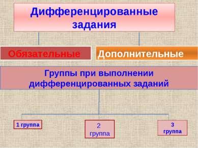 Дифференцированные задания Обязательные Дополнительные Группы при выполнении ...