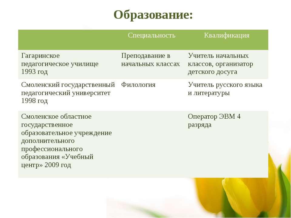 Образование: Специальность Квалификация Гагаринское педагогическое училище 19...