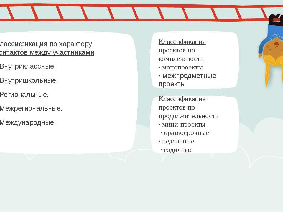 Классификация по характеру контактов между участниками · Внутриклассные. · Вн...