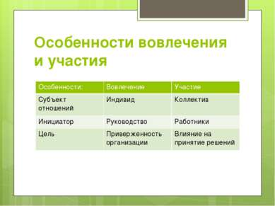 Особенности вовлечения и участия Особенности: Вовлечение Участие Субъектотнош...