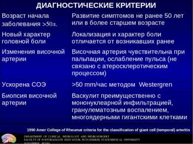 1990 Amer College of Rheumat criteria for the classification of giant cell (t...