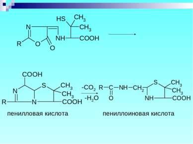 пениллоиновая кислота пенилловая кислота -CO2 -H2O
