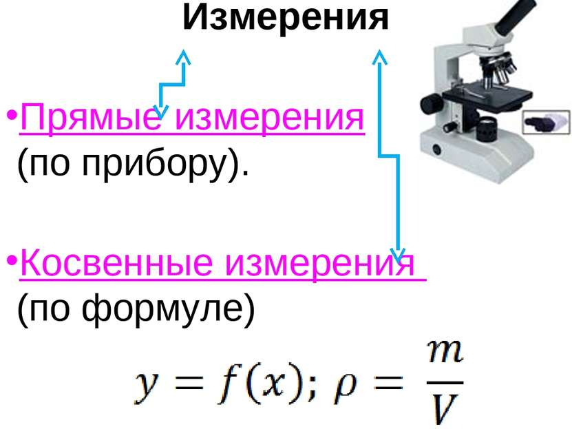 Измерения Прямые измерения (по прибору). Косвенные измерения (по формуле)