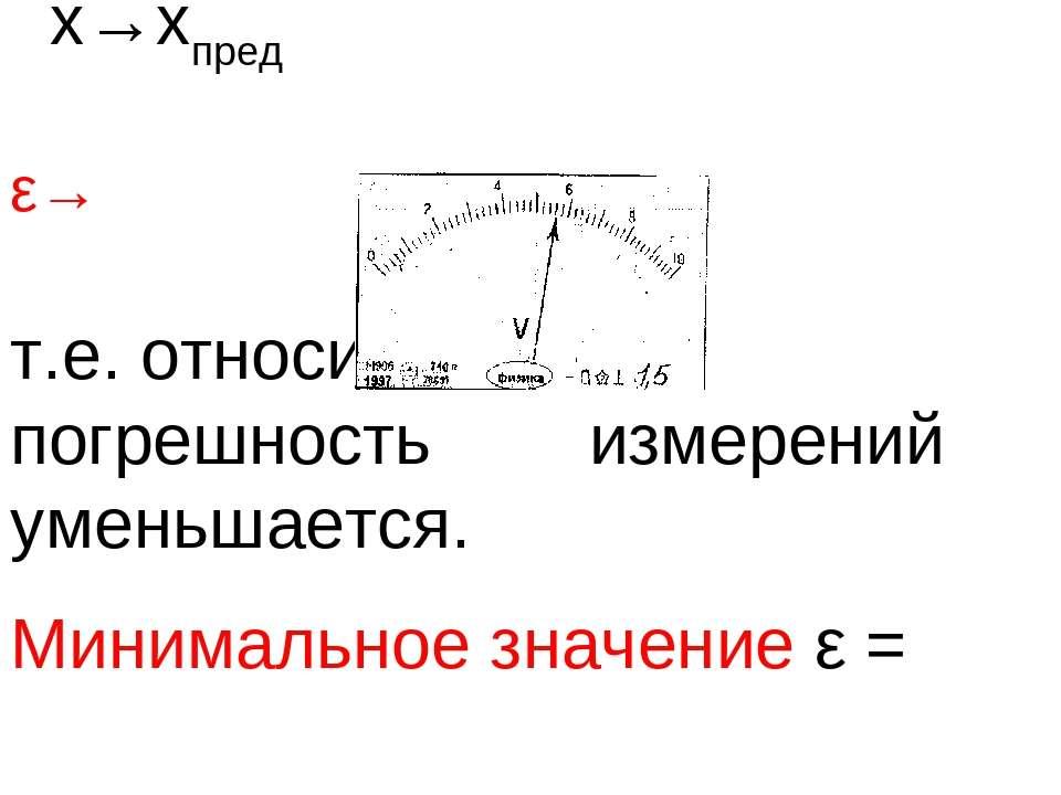 Следует подчеркнуть, что при х→хпред ε→γ т.е. относительная погрешность измер...