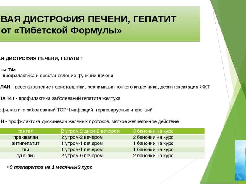 ЖИРОВАЯ ДИСТРОФИЯ ПЕЧЕНИ, ГЕПАТИТ - курс от «Тибетской Формулы» ЖИРОВАЯ ДИСТР...