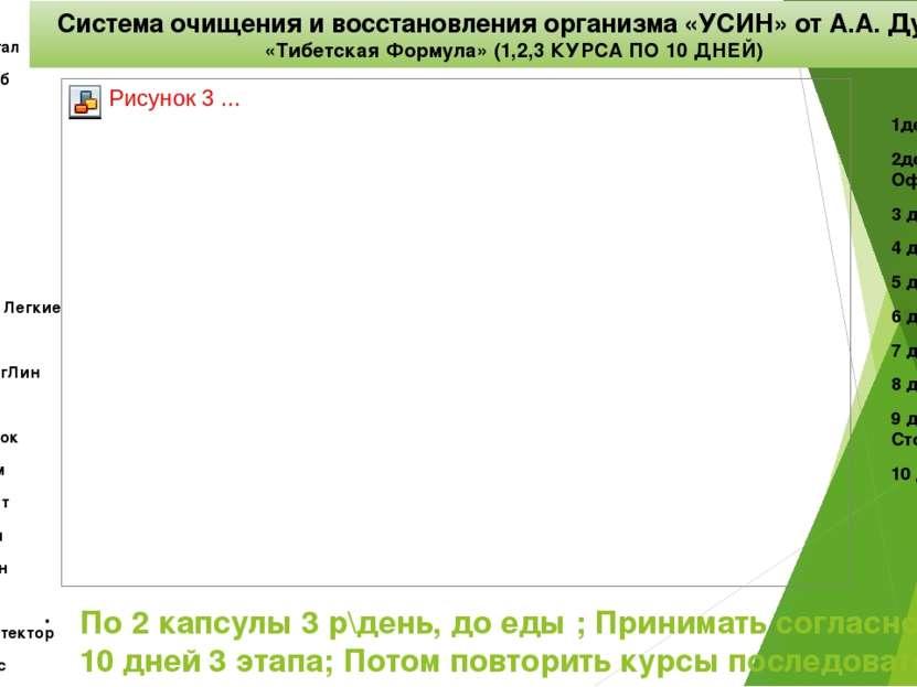Система очищения и восстановления организма «УСИН» от А.А. Дуйко «Тибетская Ф...