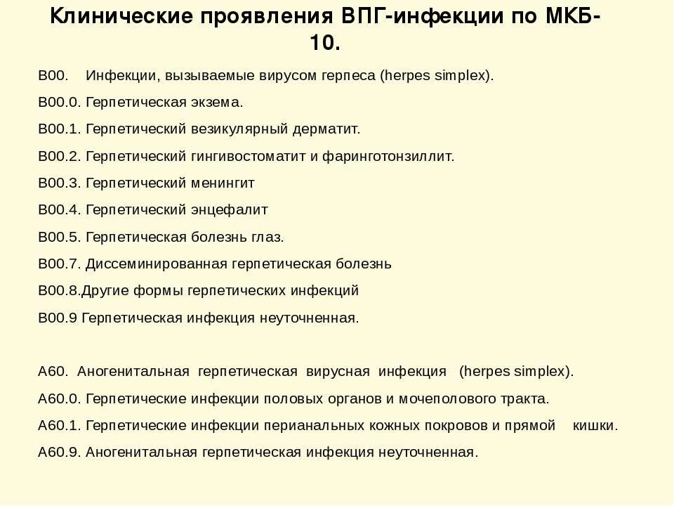 Клинические проявления ВПГ-инфекции по МКБ-10. В00. Инфекции, вызываемые виру...