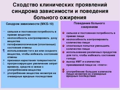 Сходство клинических проявлений синдрома зависимости и поведения больного ожи...