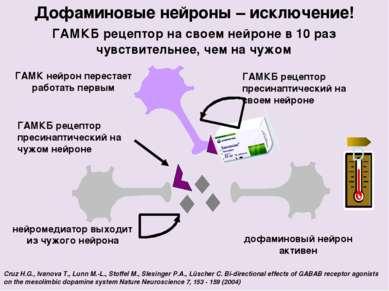 Дофаминовые нейроны – исключение! Cruz H.G., Ivanova T., Lunn M.-L., Stoffel ...