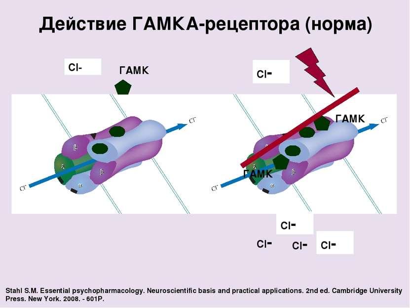 Cl- Cl- ГАМК ГАМК Cl- Cl- Cl- Cl- Действие ГАМКА-рецептора (норма) Stahl S.M....