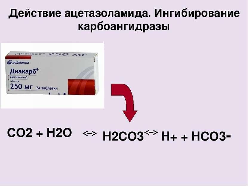 CO2 + H2O Действие ацетазоламида. Ингибирование карбоангидразы H2CO3 H+ + HCO...