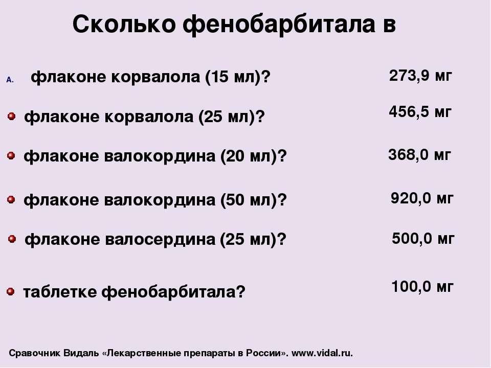 Сколько фенобарбитала в флаконе корвалола (15 мл)? флаконе корвалола (25 мл)?...