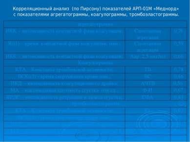 Корреляционный анализ (по Пирсону) показателей АРП-01М «Меднорд» с показателя...