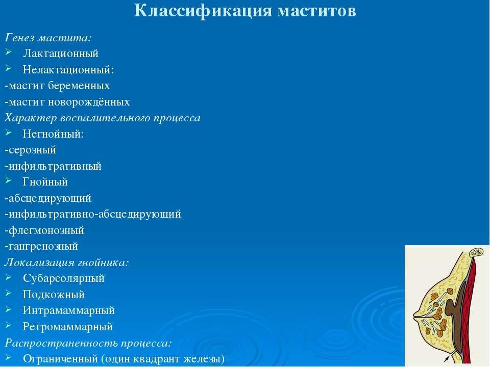Классификация маститов Генез мастита: Лактационный Нелактационный: -мастит бе...