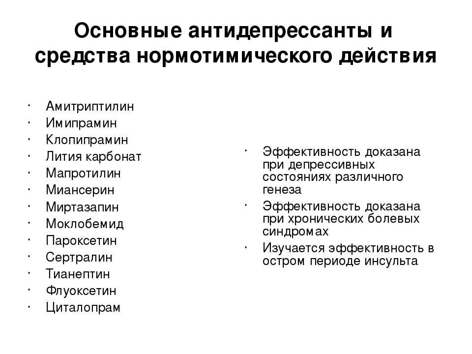 Основные антидепрессанты и средства нормотимического действия Амитриптилин Им...