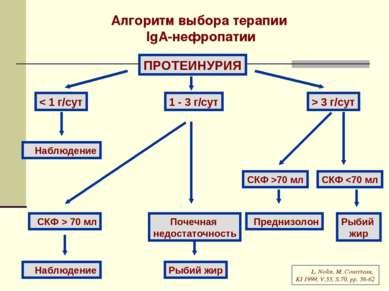 Алгоритм выбора терапии IgA-нефропатии ПРОТЕИНУРИЯ 1 - 3 г/сут > 3 г/сут < 1 ...