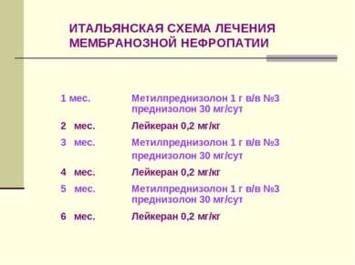 ИТАЛЬЯНСКАЯ СХЕМА ЛЕЧЕНИЯ МЕМБРАНОЗНОЙ НЕФРОПАТИИ 1 мес. Метилпреднизолон 1 г...