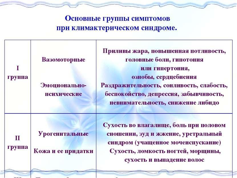 Основные группы симптомов при климактерическом синдроме. I группа Вазомоторны...