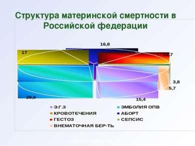 Структура материнской смертности в Российской федерации кафедра акушерства и ...