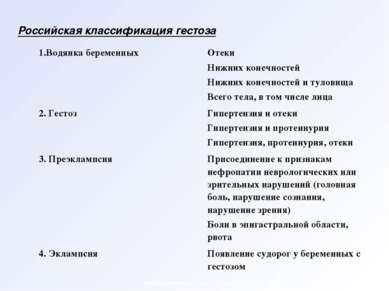 Российская классификация гестоза кафедра акушерства и гинекологии №2 КГМУ 1.В...