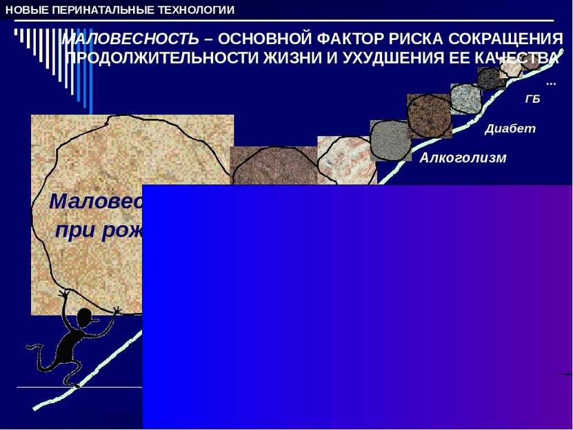 НОВЫЕ ПЕРИНАТАЛЬНЫЕ ТЕХНОЛОГИИ Радзинский В.Е. Продолжительность и качество ж...