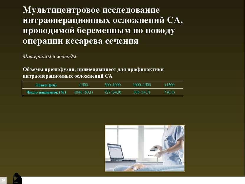 Материалы и методы Объемы преинфузии, применявшиеся для профилактики интраопе...