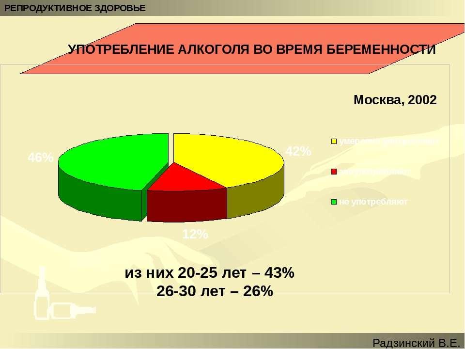 УПОТРЕБЛЕНИЕ АЛКОГОЛЯ ВО ВРЕМЯ БЕРЕМЕННОСТИ из них 20-25 лет – 43% 26-30 лет ...
