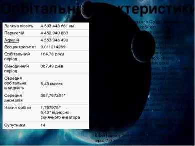 Орбітальні характеристики Нептун рухається навколо Сонця еліптичною, близькою...