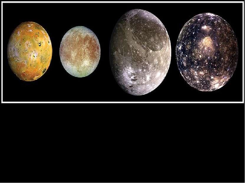 Ио Европа Ганимед Калисто крупнейший спутник планеты в Солнечной системе Гали...