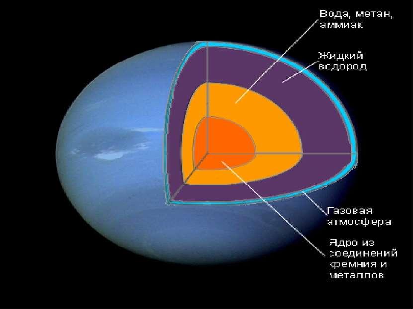 Внутреннее строение Нептуна