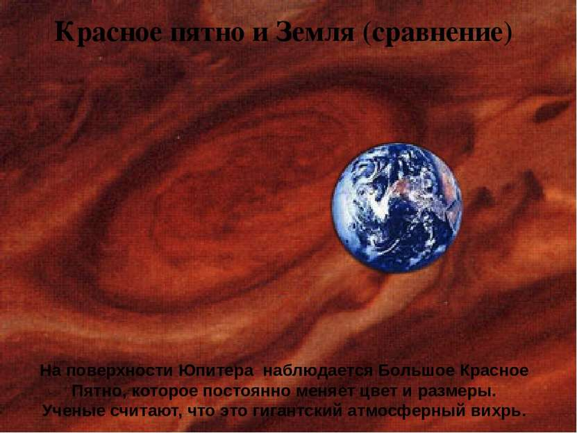 Красное пятно и Земля (сравнение) На поверхности Юпитера наблюдается Большое ...