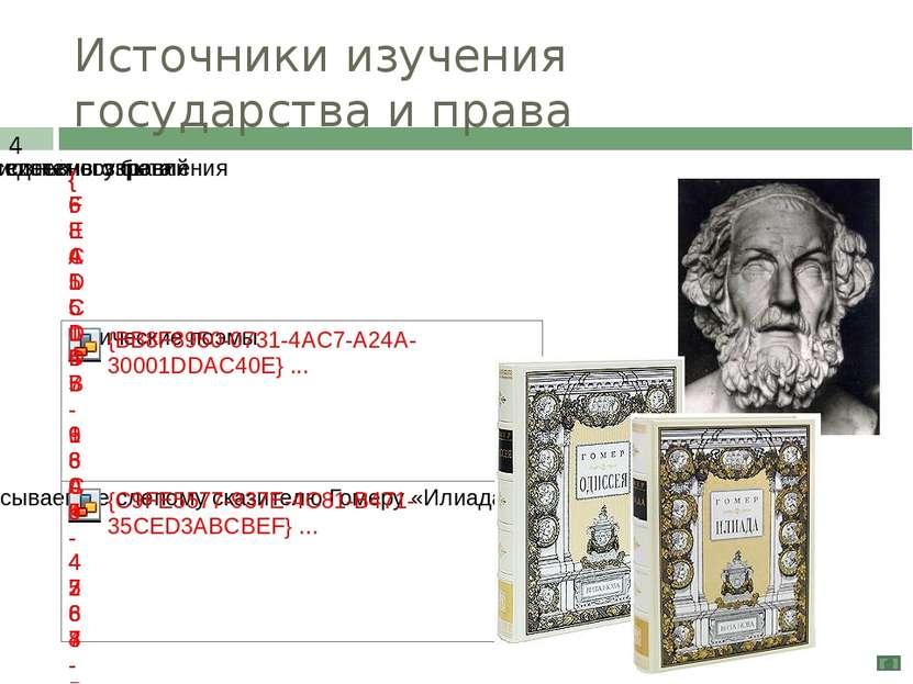 Периодизация истории Древней Греции