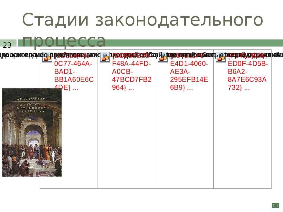 Государственный строй Афин периода их расцвета (основные структуры) Народное ...