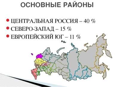 ОСНОВНЫЕ РАЙОНЫ ЦЕНТРАЛЬНАЯ РОССИЯ – 40 % СЕВЕРО-ЗАПАД – 15 % ЕВРОПЕЙСКИЙ ЮГ ...