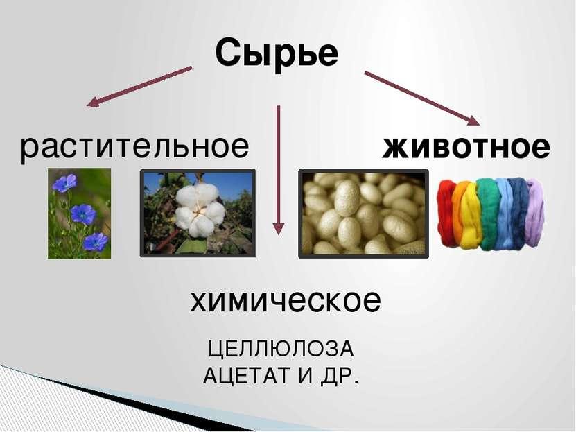 Сырье растительное химическое животное ЦЕЛЛЮЛОЗА АЦЕТАТ И ДР.