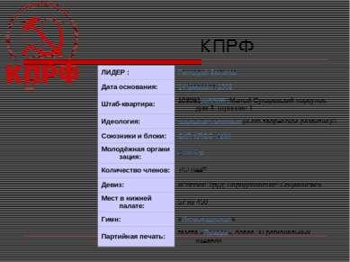 КПРФ ЛИДЕР : Геннадий Зюганов Датаоснования: 14 февраля 1993 Штаб-квартира: ...
