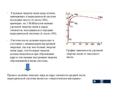 График зависимости удельной энергии связи от массового числа. Удельная энерги...