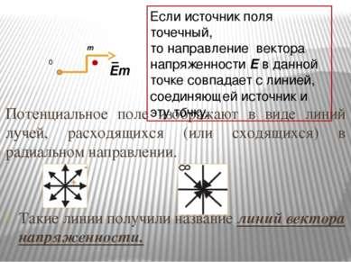 Потенциальное поле изображают в виде линий лучей, расходящихся (или сходящихс...