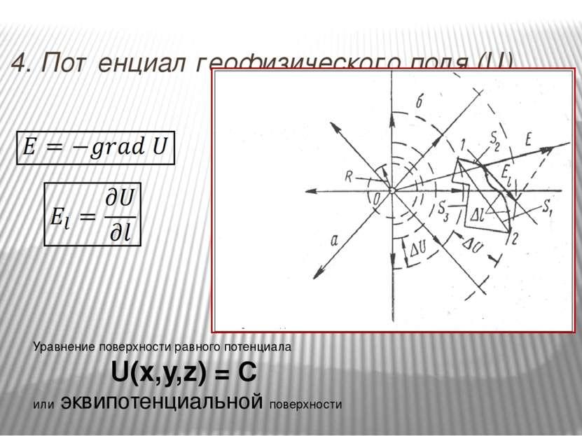 4. Потенциал геофизического поля (U) Уравнение поверхности равного потенциала...
