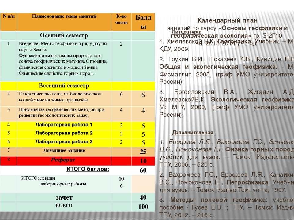 Календарный план занятий по курсу «Геофизика» на весенний семестр 2012/2013 у...