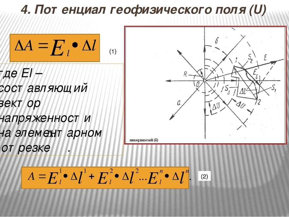 4. Потенциал геофизического поля (U) где El –составляющий вектор напряженност...