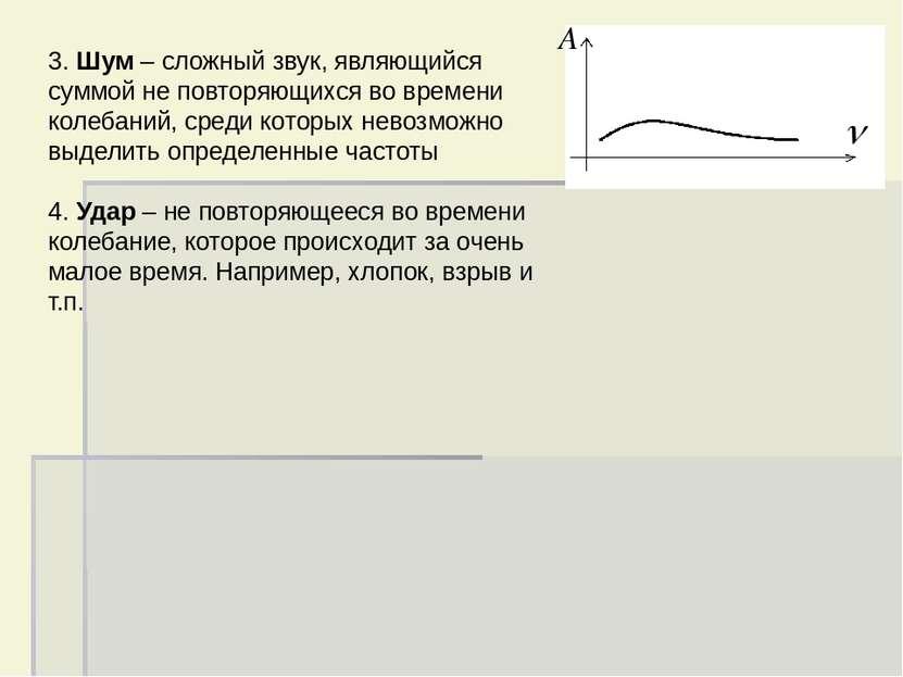 3. Шум – сложный звук, являющийся суммой не повторяющихся во времени колебани...