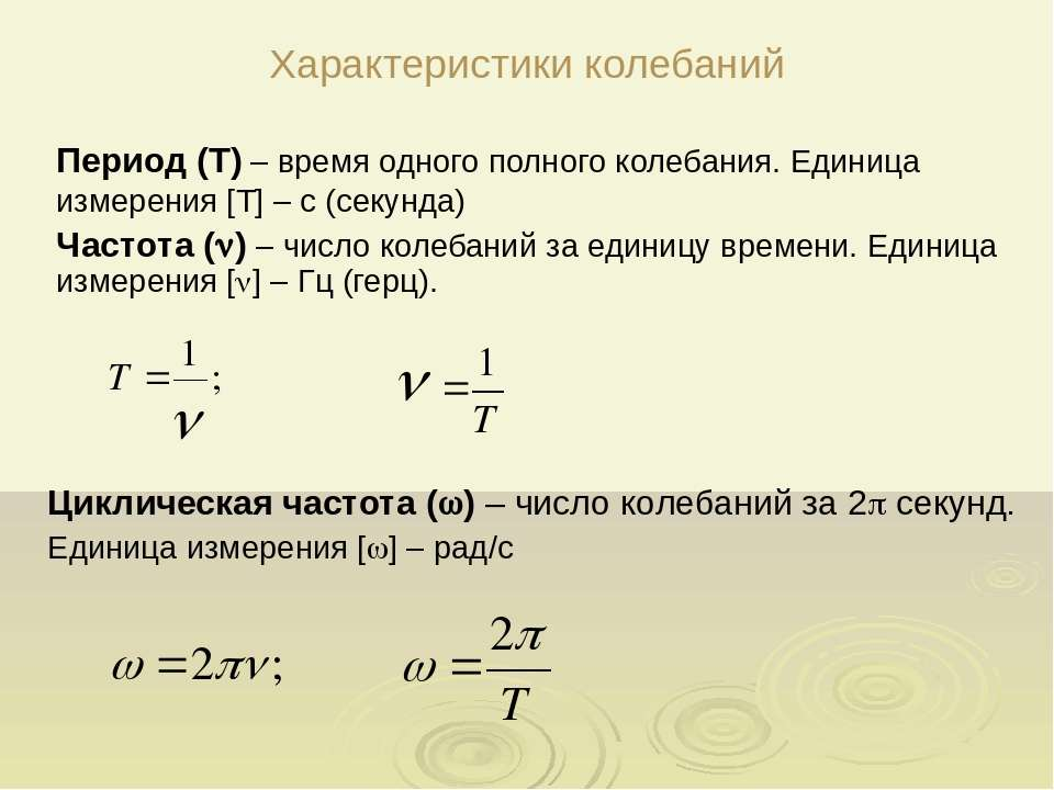 Характеристики колебаний Циклическая частота ( ) – число колебаний за 2 секун...